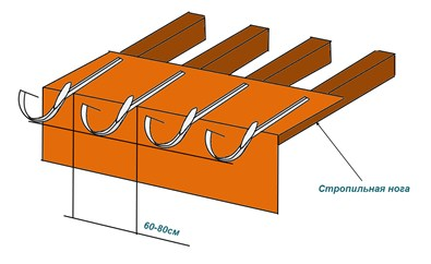 Leaf Filter Gutter Guard System Consumer Reports