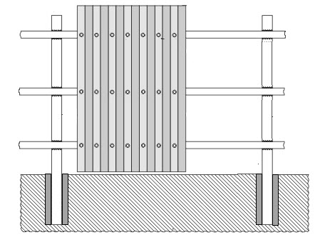 Забор из профнастила на 3-х лагах